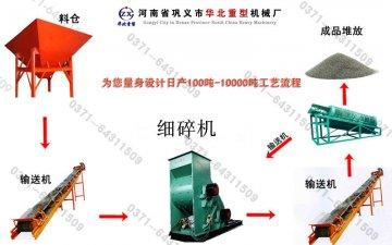 华北重型细碎机工艺流程