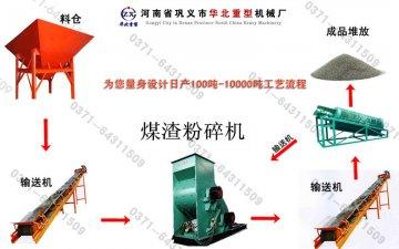 煤渣生产工艺流程